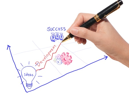 business hand draws idea for develop business to success