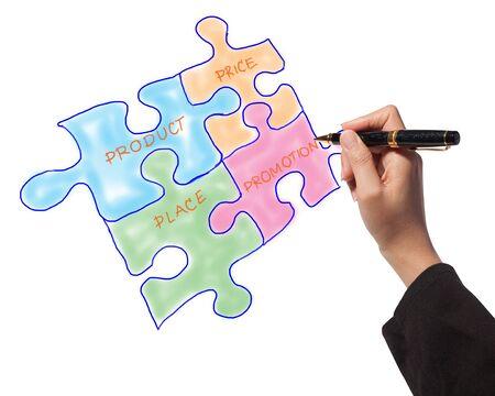 Woman drawing the marketing mix idea board of business process photo