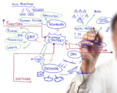 business process: man drawing idea board of business process
