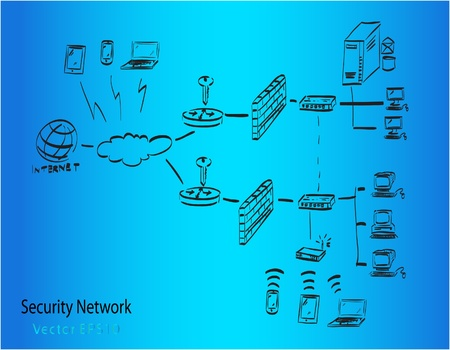 Vector Security Network digram photo