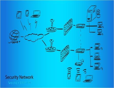 Vector Security Network digram photo