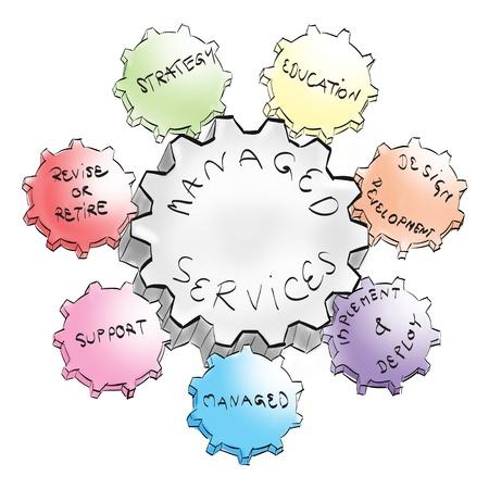 organise: Servicios gestionados de engranajes para el proceso de �xito en los negocios Foto de archivo