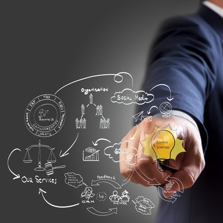 businessman hand drawing idea board of business process Stock Photo - 12960167