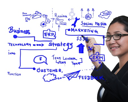 blue sky thinking: man drawing idea board of business process
