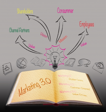 centric: Magic book with marketing 3.0 strategy Stock Photo