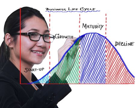 vision mission: Business woman drawing business life cycle diagram Stock Photo