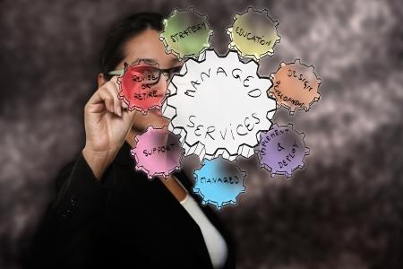 femme dessin: Dessin de femme d'affaires des services g�r�s Banque d'images