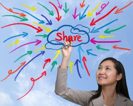 businessman painting share idea, new trend of social network photo