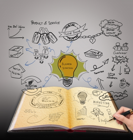 Magic book with business strategy idea