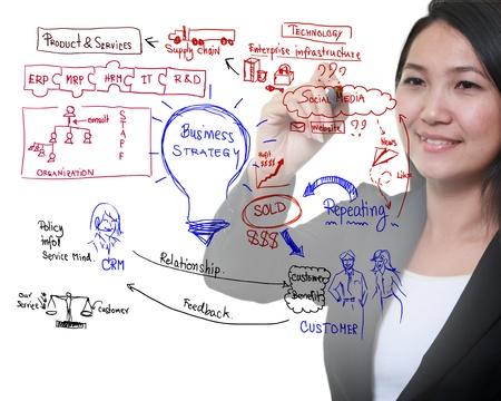 man drawing idea board of business process