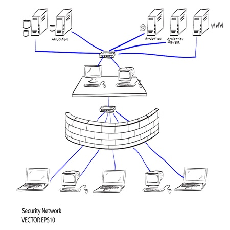 commerce and industry: Vector Security Network digram