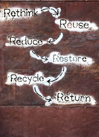 Eco concept , reuse wording stencil on rusty metal  photo