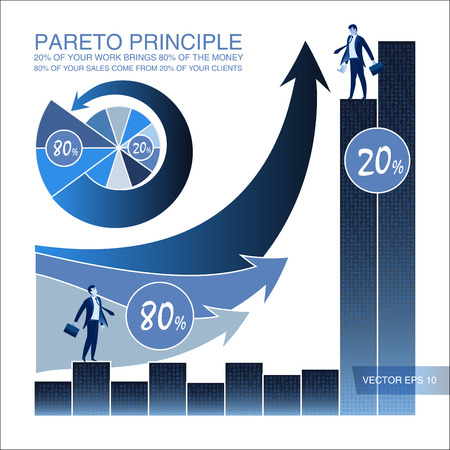 Pareto principle. Business Laws. Concept business and scientific vector illustration