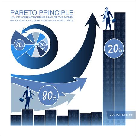 Principio de Pareto. Leyes de Negocios. Concepto de negocios y ilustración vectorial científica
