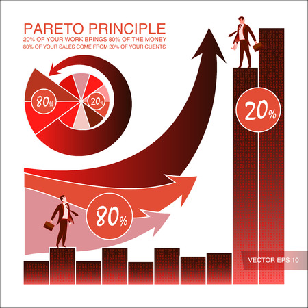 Pareto principle. Business Laws. Concept business and scientific vector illustration Imagens - 78018396