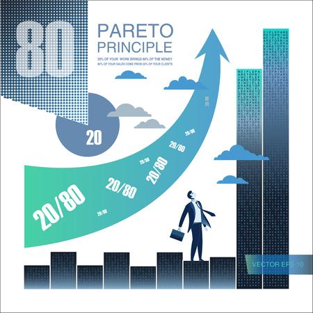 Pareto principle. Business Laws. Concept business and scientific vector illustration