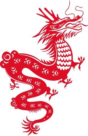 dragon chinois: Dragon. Chinoise goroscop