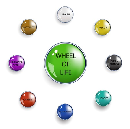 wheel of life. illustration Vettoriali
