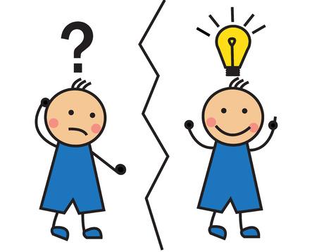 Cartoon man met een vraagteken en een gloeilamp boven zijn hoofd