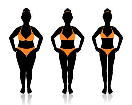 silhouette féminine dans un maillot de bain à un poids différent et l'effet de l'alimentation Vecteurs