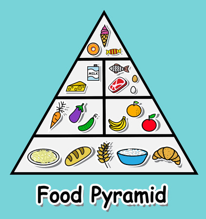 art product: Cartoon food pyramid on a blue background