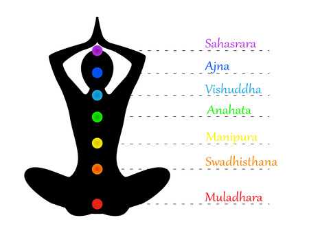 Silhouette of a woman doing yoga and write the name of the chakras Vettoriali