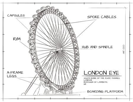 dibujo tecnico: Dibujo técnico arquitectónico del ojo de Londres Rueda del milenio Vectores