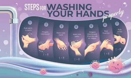 An infographic of instruction how to wash hands properly in vectoring CMYK color. Good for printing to be a wall poster for a hospital or a medical related office.