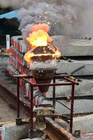 THERMITE RAIL WELDING