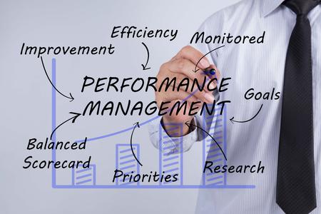 Businessman hand drawing Performance Management, concept