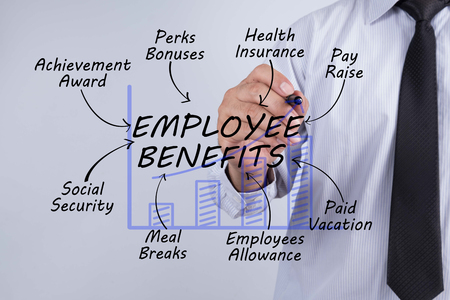 Businessman hand drawing employee benefits, Business Concept.