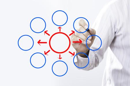Zakenman schrijven diagram van de distributie Stockfoto