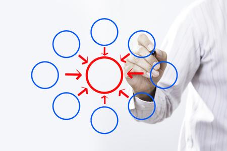 Zakenman schrijven diagram van centralisatie