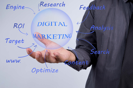 Businessman hand showing blue ball with Digital Marketing word. Technology Concept Stock Photo