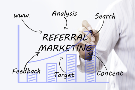 Businessman hand drawing Referral Marketing, concept