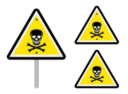 mortal danger: skull danger signs