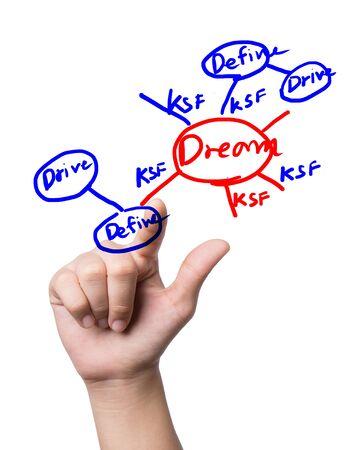 Hand finger pointing strategy diagram Фото со стока