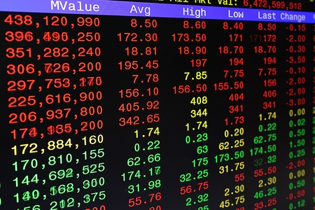 Stock most active board, display or monitor at The Stock Exchange of Thailand