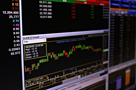 brent crude: Business or finance background : Display of stock market or stock exchange data and graph on monitor, stock market or stock exchange chart and graph