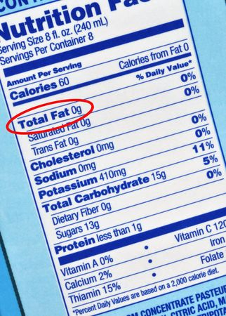 Nutrition label with total fat content highlighted in red 版權商用圖片