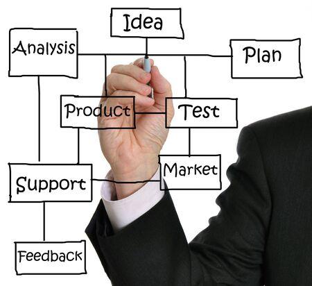 Mannelijke executive businessplan op een White board schrijven Stockfoto