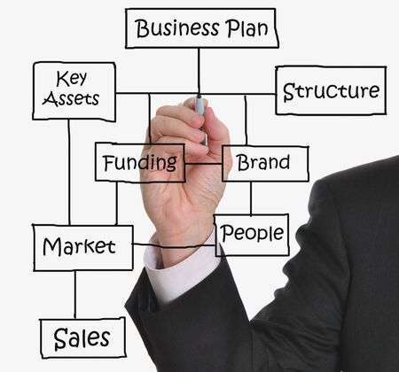 Executive drawing business plan on a whiteboard Stock Photo