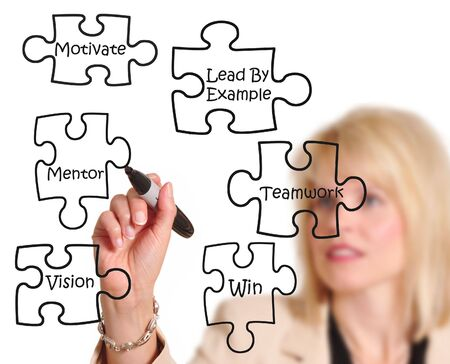 Female executive drawing a puzzle of a business motivation concept