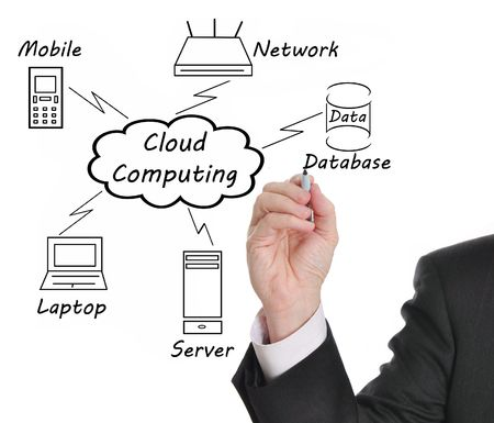 Businessman drawing a Cloud Computing diagram on the whiteboard Stock Photo