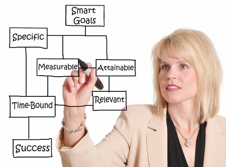 specific: Female executive drawing Smart Goal concept on a whiteboard. Smart Goals lead to success