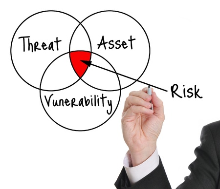 countermeasures: Male executive drawing a risk assessment diagram  Stock Photo