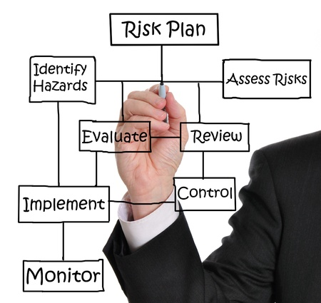 investing risk: Male executive drawing risk management diagram on a whiteboard Stock Photo