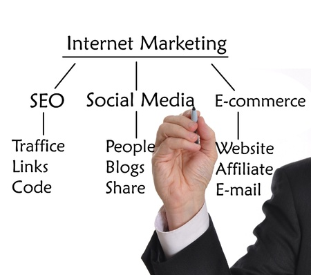 ertrag: Gesch�ftsmann mit Markierungszeichnung Strategien f�r Internet-Marketing