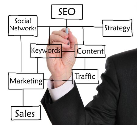 keywords link: SEO flow chart on a whiteboard