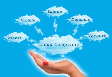 Cloud computing diagram with woman holding the clouds in the sky 版權商用圖片
